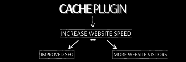 BAH blog graphic of a cache plugin chart.